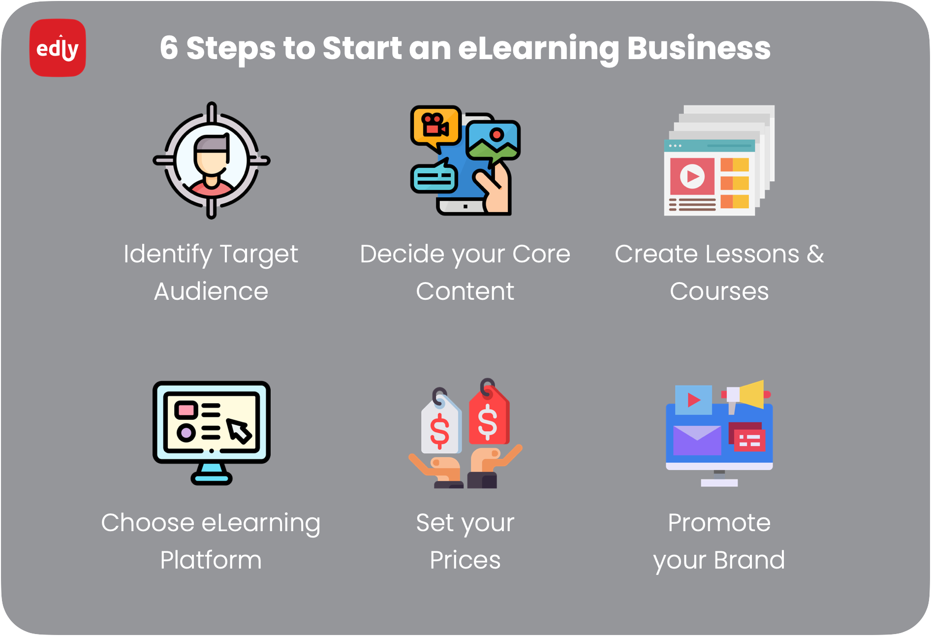 Infographic on starting an eLearning Business