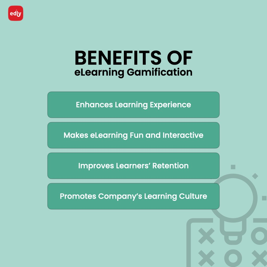 Infographic showing eLearning Gamification Benefits