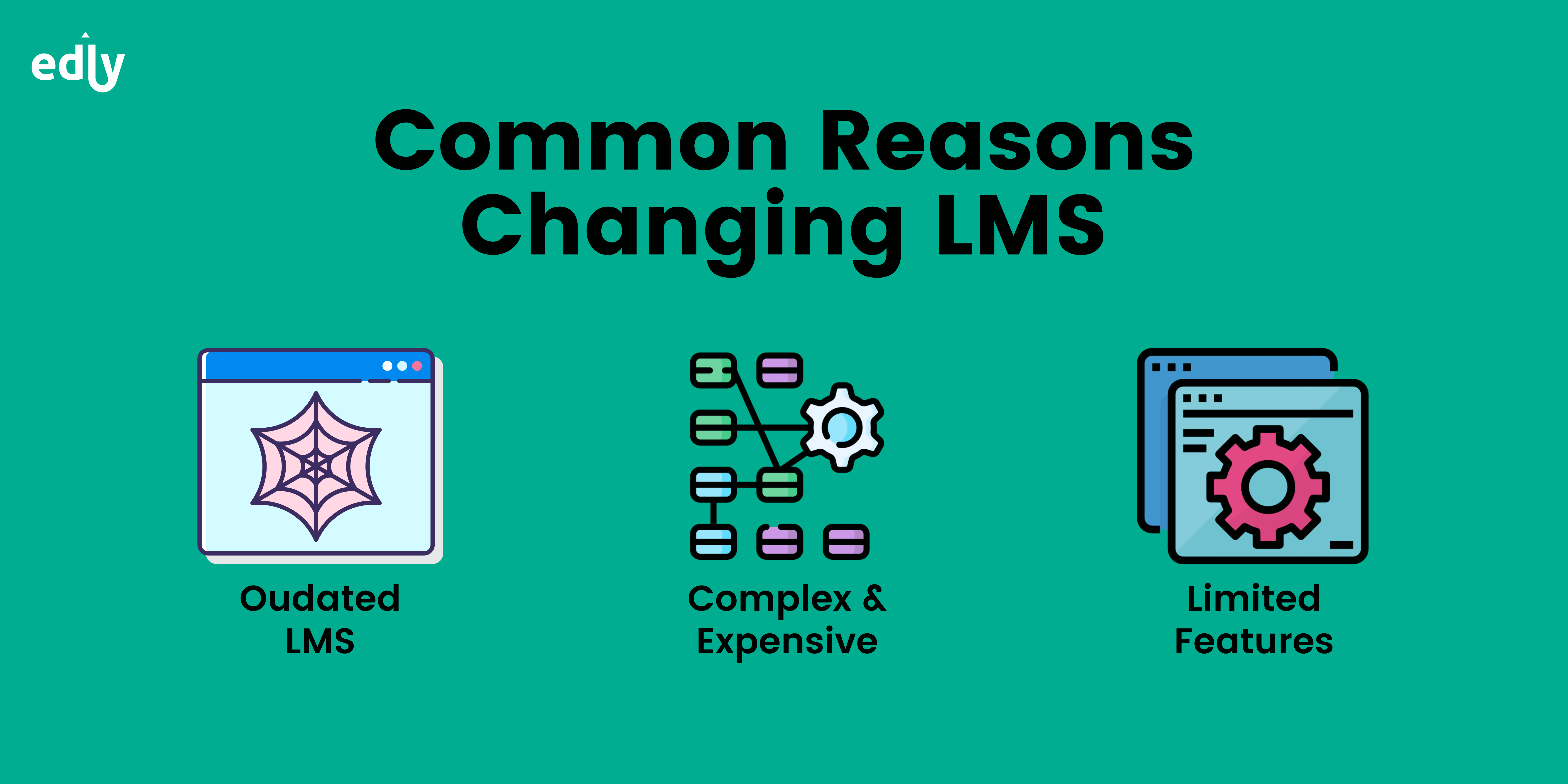 Common Reasons for Changing LMS Infographics