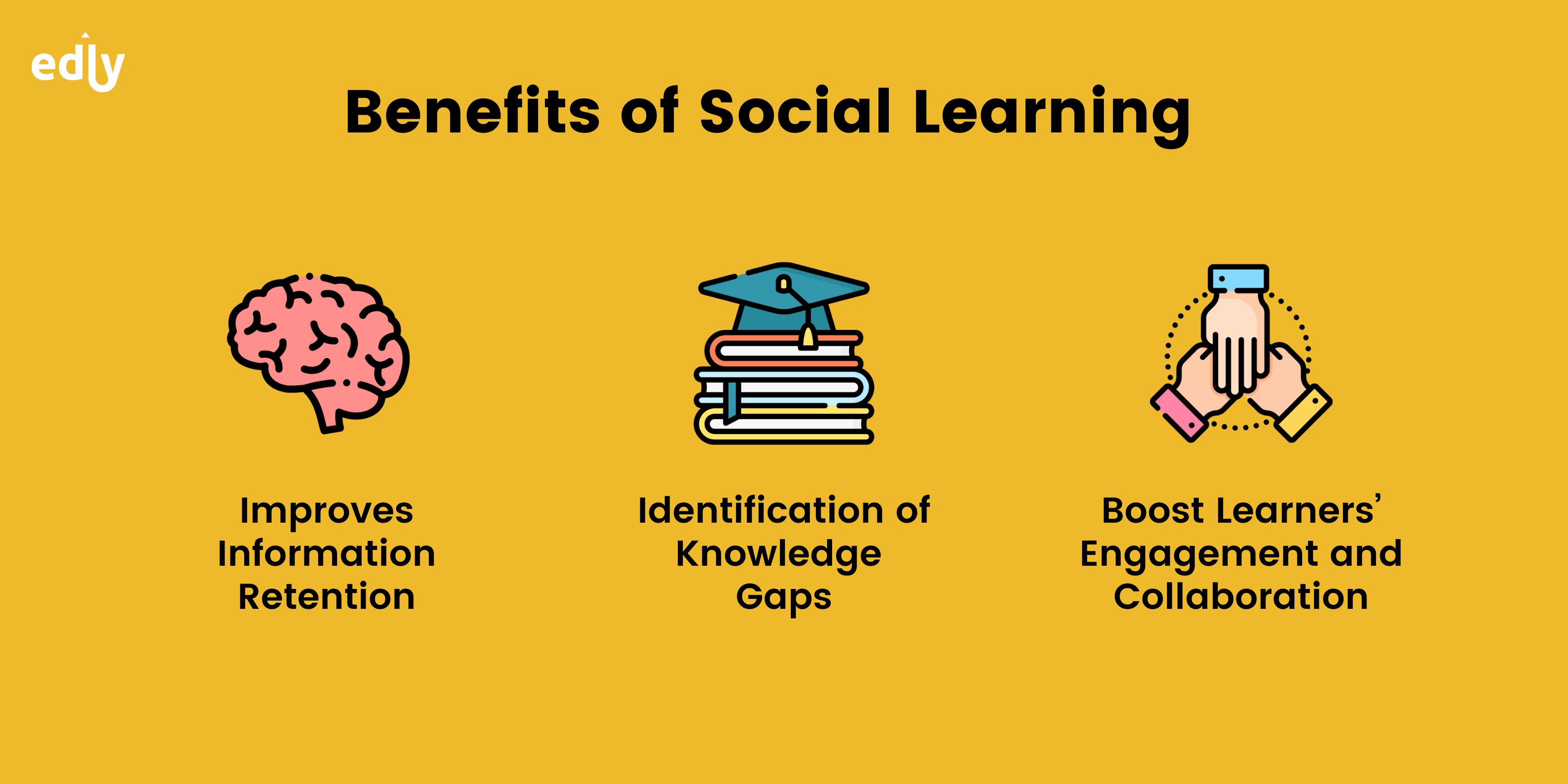 Infographic of Benefits of Social Learning